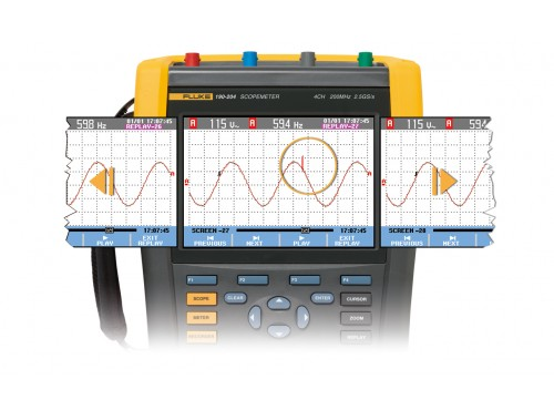 Fluke 190-104 ScopeMeter Series II 4-Channel 100MHz Oscilloscope